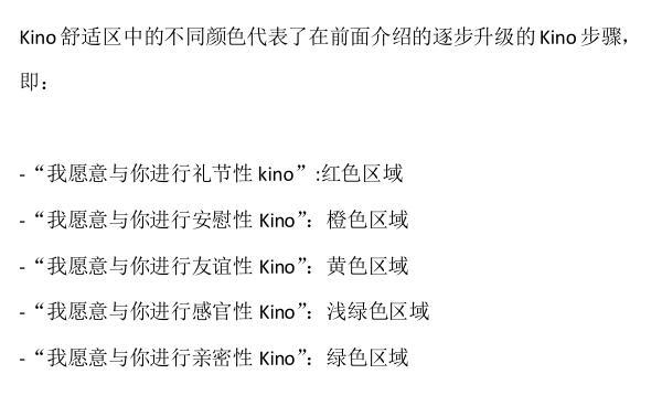 型男Kino手册